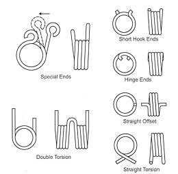 single and double bodied helical torsion springs
